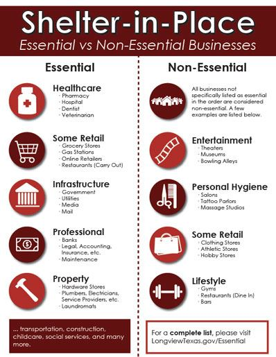Essential vs Non-Essential Infographic Opens in new window